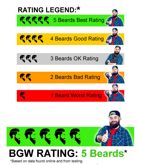 beard growth meter