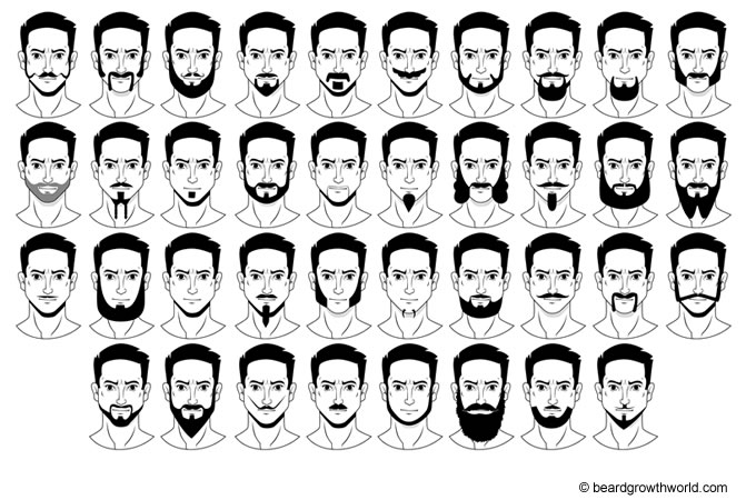 Wondrous 37 Best Beard Styles Finding Facial Hair Styles You Will Love Natural Hairstyles Runnerswayorg